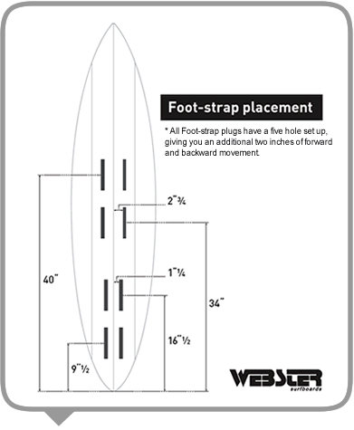 footStraps