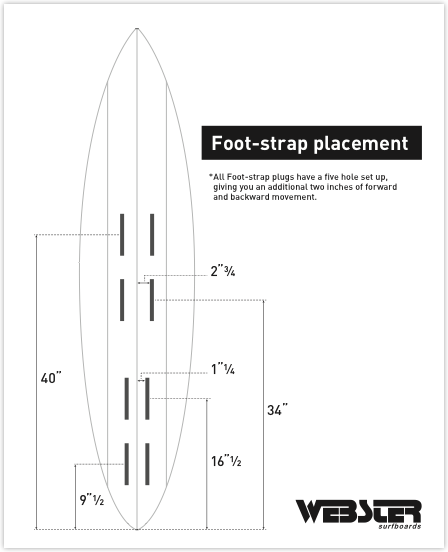 Foot-Strap